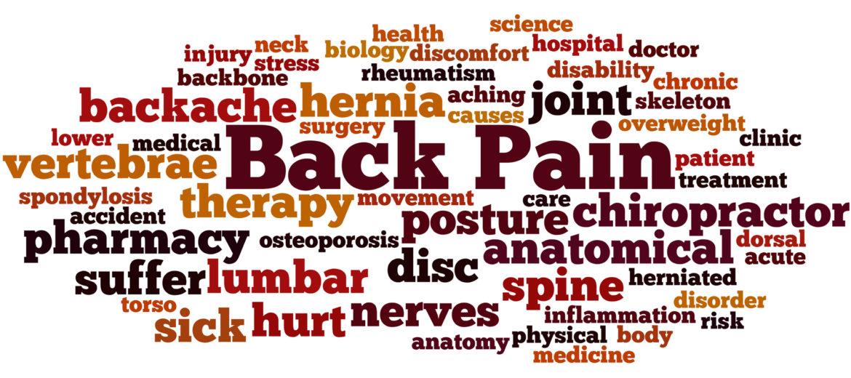 Back Pain, word cloud